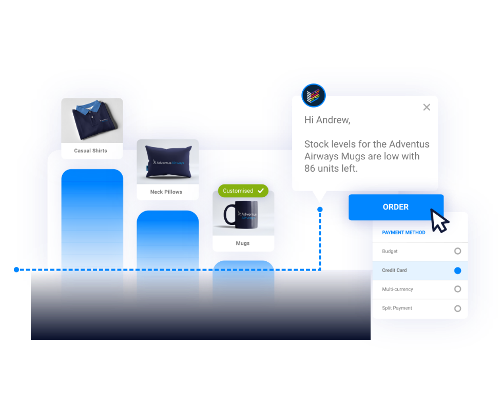 Brand-iQ fulfilment app